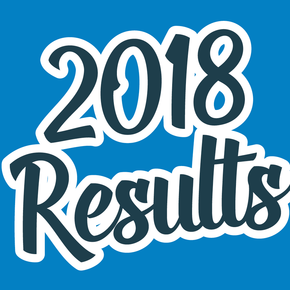 Hoppet 2018 Results Button